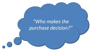 purchase-decision-question-cloud