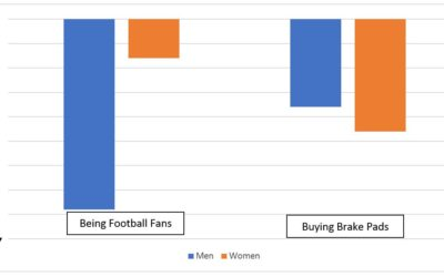 Watching Football or Buying Brake Pads: Which Is More Enjoyable?