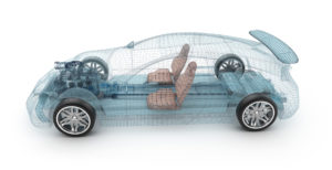 autonomous vehicle, automotive, Internet of Things, IoT